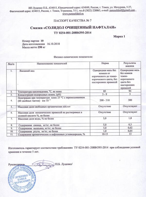 Солидол медицинский 0,1/0,2/0,95 кг